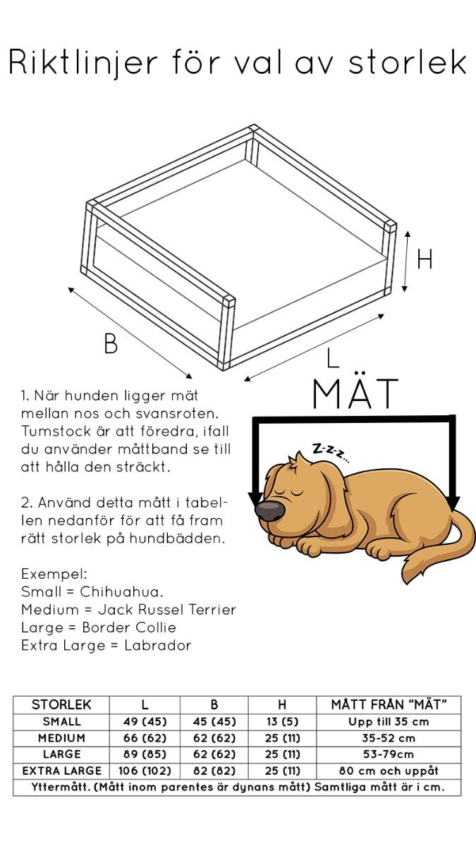 Riktlinjer för hundsängar