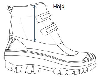 Så här mäter du för att välja rätt storlek på rid- och stallkängan Kick